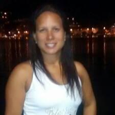 Priscila - Profil Użytkownika
