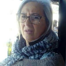 Profil Pengguna Maria Leonor