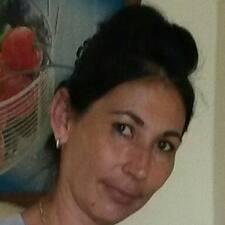 Profil utilisateur de Flor Angel