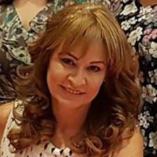 Henkilön Blanca käyttäjäprofiili