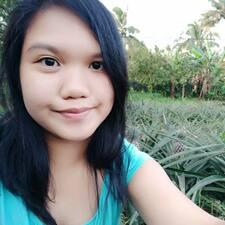 Profil korisnika Shara