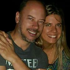 Alexis & Karina User Profile