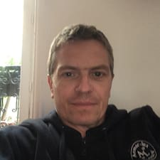 Renaud - Profil Użytkownika