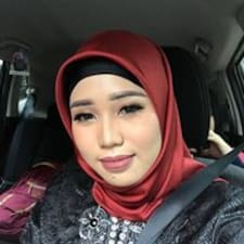 Profil korisnika Diandra