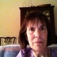 Profil korisnika Francina