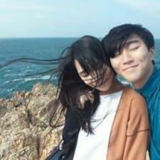 Wung Ying felhasználói profilja