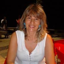 Maria Joao Falcao Varela User Profile