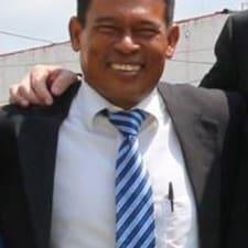 Profil korisnika Jorge Luis