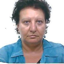 Loretta Maria Brugerprofil