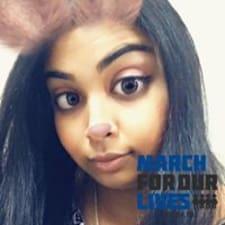 Kasima - Uživatelský profil