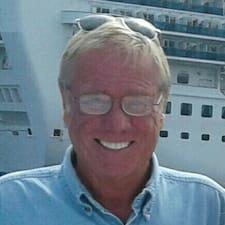 Stan felhasználói profilja