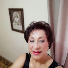 Profil utilisateur de Mariaamparo