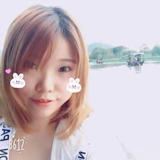 Profil utilisateur de Rika