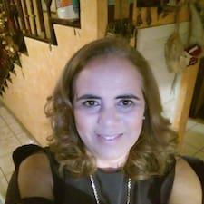 Profil Pengguna Blanca C
