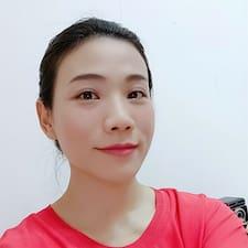 Nutzerprofil von 菜菜小居