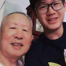 Siyang felhasználói profilja