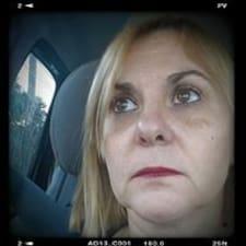 Maria  De Los Angeles User Profile
