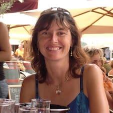 Frédérique - Uživatelský profil