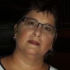 Carlina Del Rosarioさんのプロフィール
