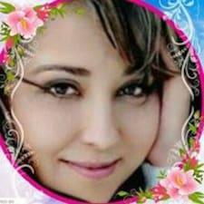 Profil Pengguna Sandra Biviana