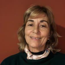 Marcela Cecilia User Profile