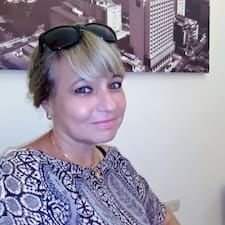 Profil utilisateur de Lianet De La Caridad
