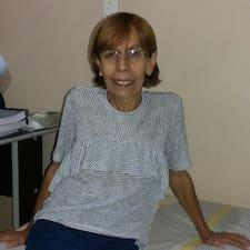 Profil korisnika Cidinha