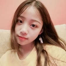 Chanh felhasználói profilja