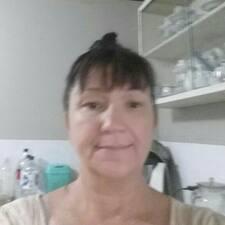 Caryanne Brugerprofil