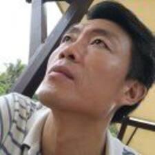 京元 felhasználói profilja