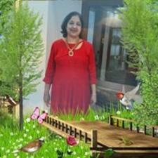 Henkilön Sangeeta käyttäjäprofiili