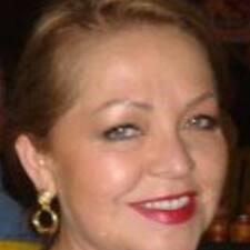 Profil utilisateur de Rubiela