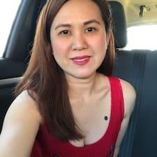 Annalyne - Uživatelský profil