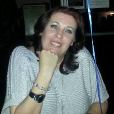 Profil utilisateur de Annelene
