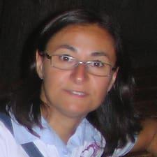 Antonella Brugerprofil