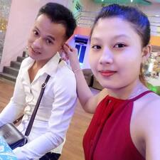 Khánh Mát User Profile