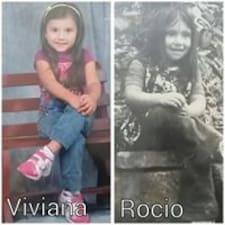 Carmen Rocio User Profile