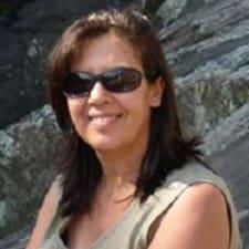 Nutzerprofil von Anahí