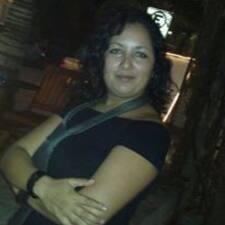 Profil korisnika Mayte