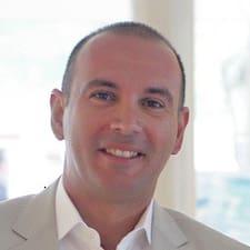 Dimitrios Brugerprofil