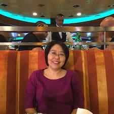 Jiaohua ( Linda ) Kullanıcı Profili