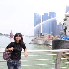 Monitta User Profile
