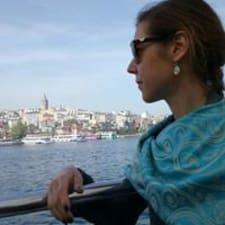 Filipa felhasználói profilja