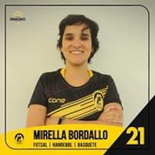 Nutzerprofil von Mirella