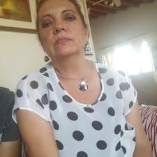 Profil korisnika Clara Patricia