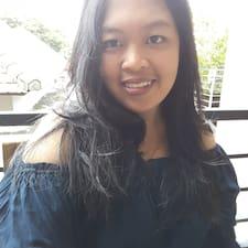 Profil utilisateur de Sutra