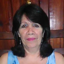 Profil utilisateur de Caridad Ileana