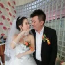 克岩 felhasználói profilja