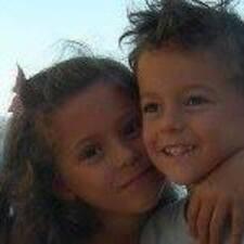 Gianluca - Uživatelský profil