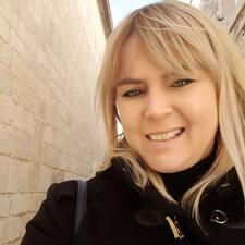 Profil utilisateur de Luči